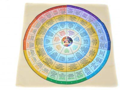 Spiele - Set: Deine spirituelle Lebensaufgabe-628